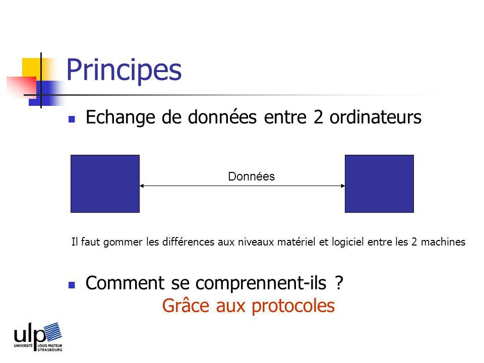 Principes Echange de données entre 2 ordinateurs Il faut gommer les différences aux niveaux matériel et logiciel entre les 2 machines Comment se comprennent-ils .