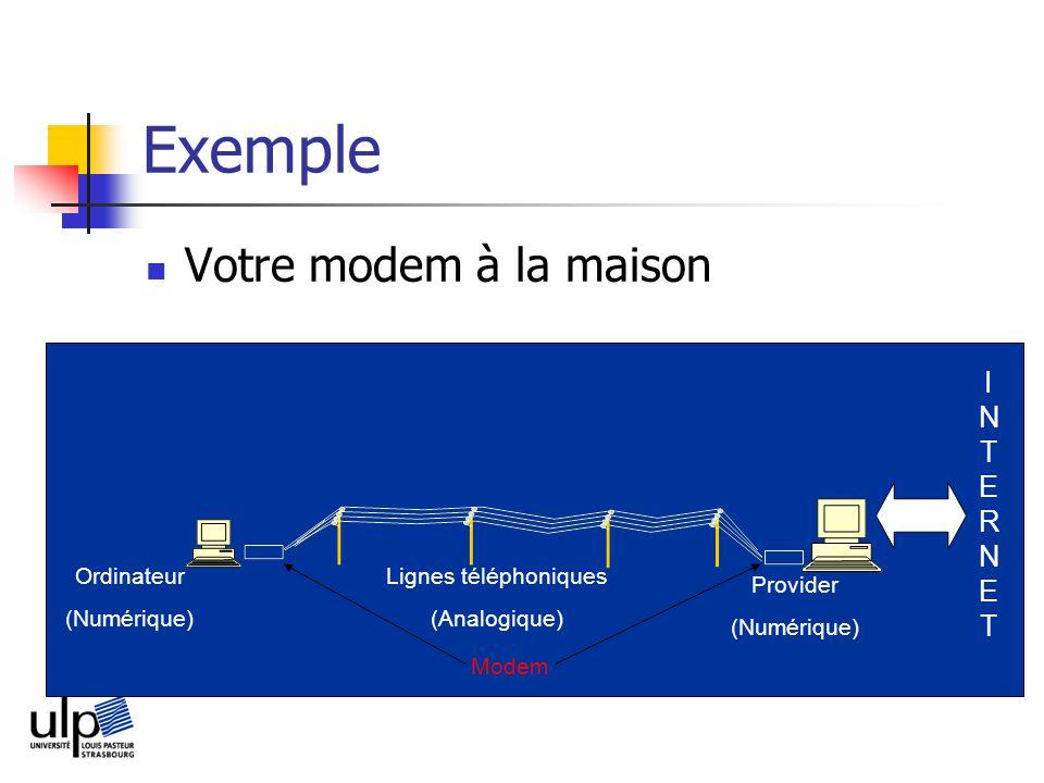 Exemple Votre modem à la maison Ordinateur (Numérique) Lignes téléphoniques (Analogique) Provider (Numérique) Modem INTERNETINTERNET
