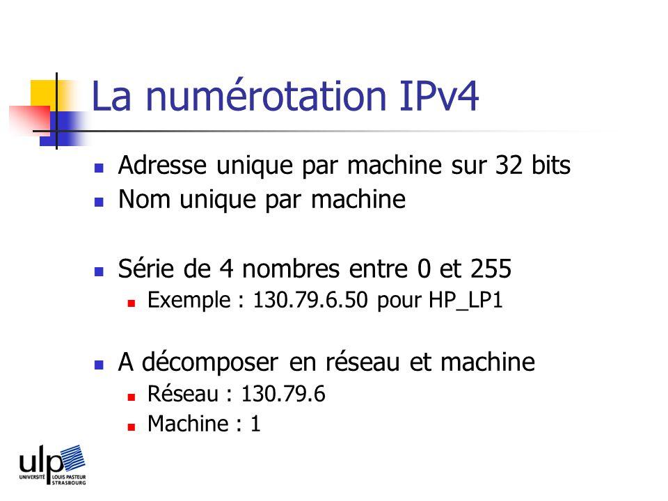 La numérotation IPv4 Adresse unique par machine sur 32 bits Nom unique par machine Série de 4 nombres entre 0 et 255 Exemple : 130.79.6.50 pour HP_LP1 A décomposer en réseau et machine Réseau : 130.79.6 Machine : 1