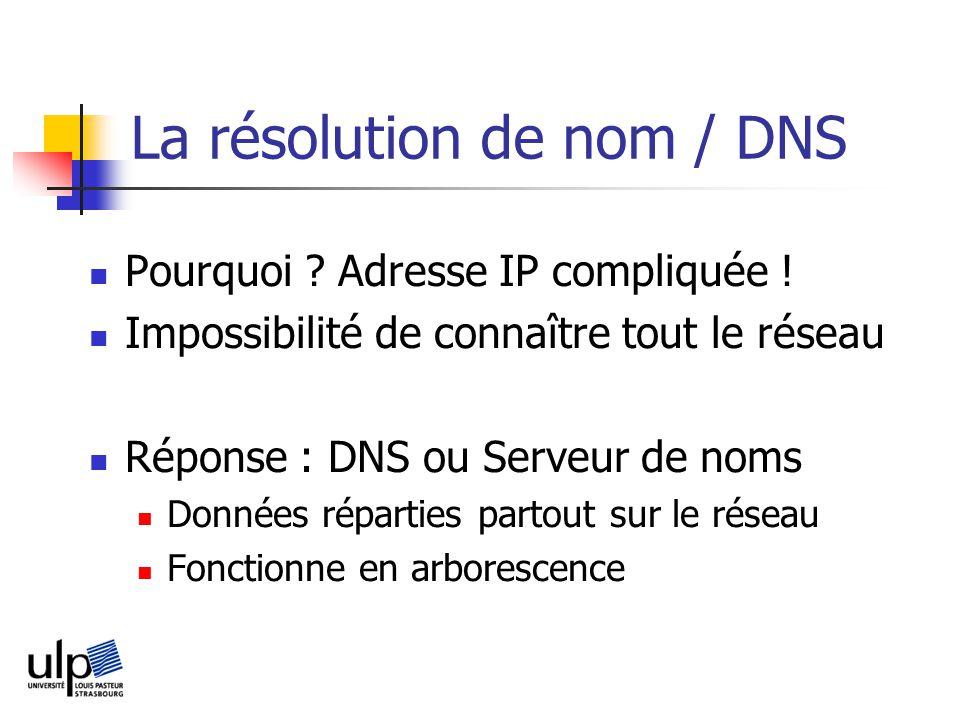 La résolution de nom / DNS Pourquoi .Adresse IP compliquée .