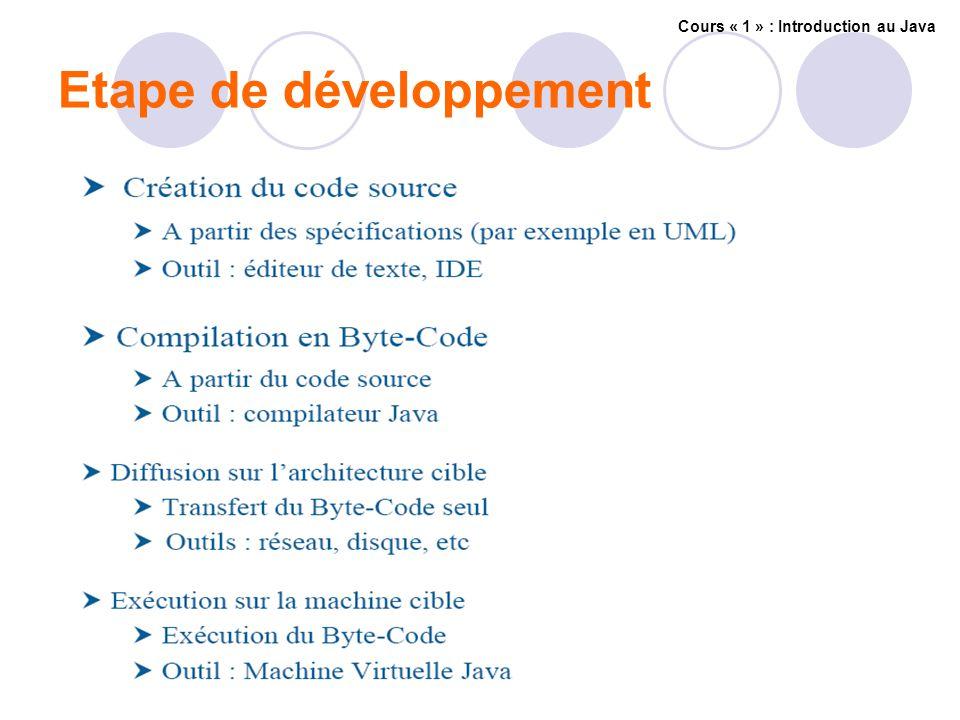 Etape de développement Cours « 1 » : Introduction au Java