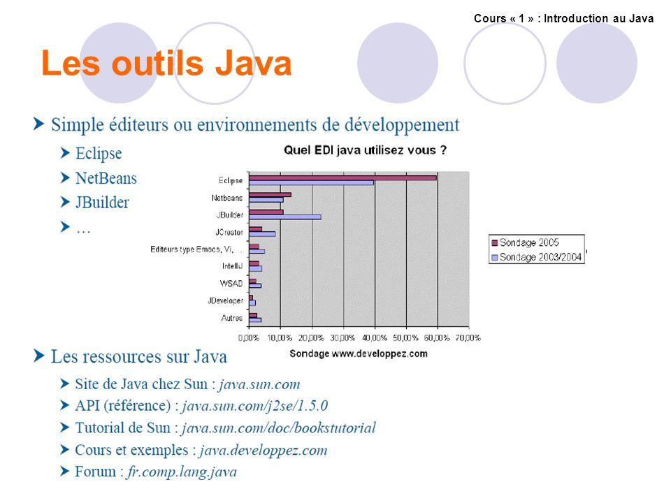 Les outils Java Cours « 1 » : Introduction au Java