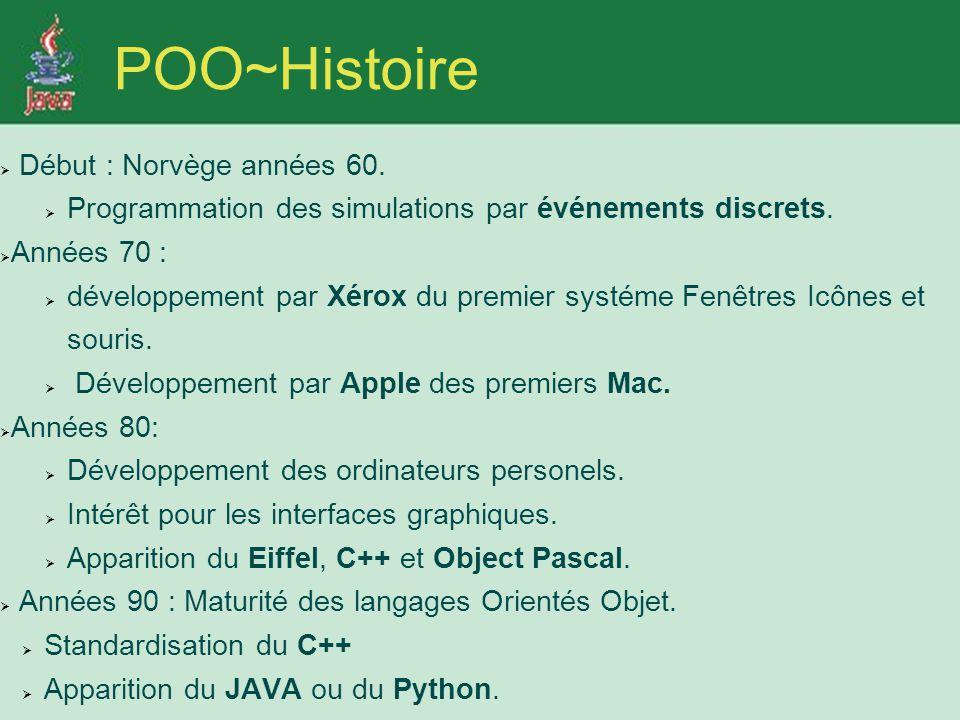 POO~Histoire Début : Norvège années 60. Programmation des simulations par événements discrets.