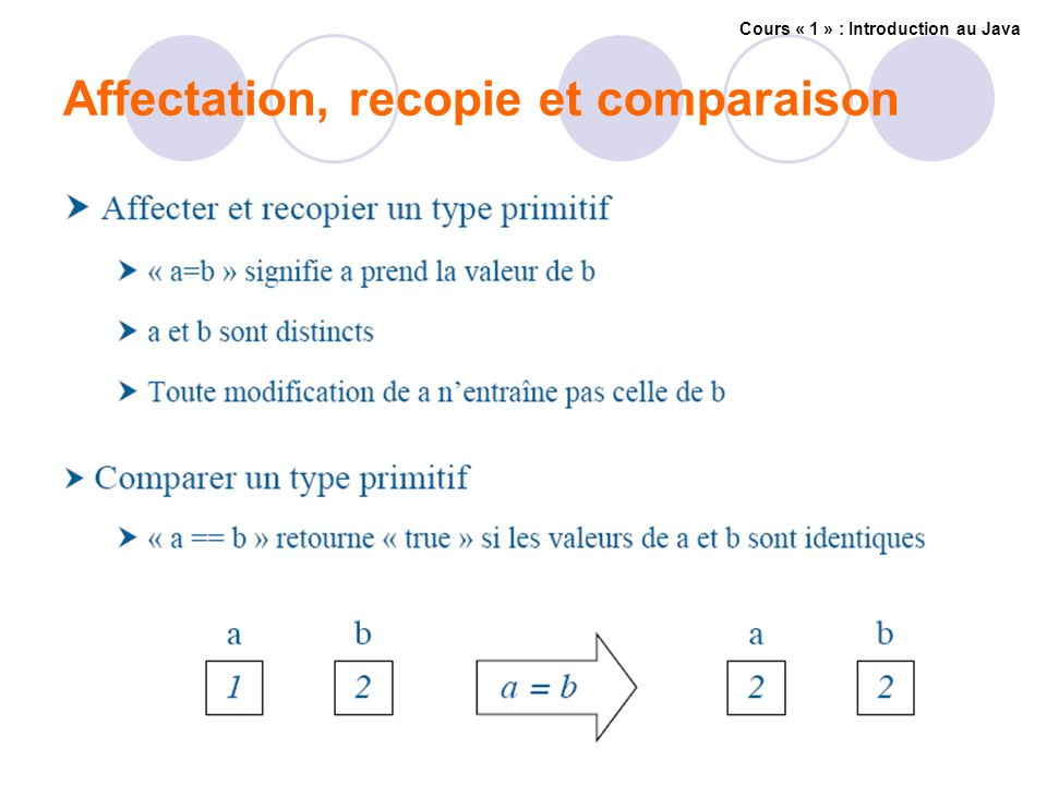 Affectation, recopie et comparaison Cours « 1 » : Introduction au Java