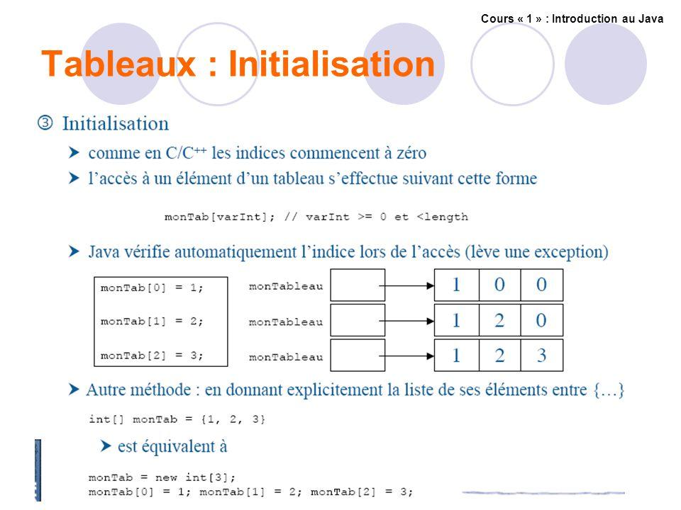 Tableaux : Initialisation Cours « 1 » : Introduction au Java