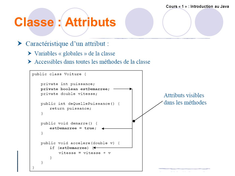 Classe : Attributs Cours « 1 » : Introduction au Java
