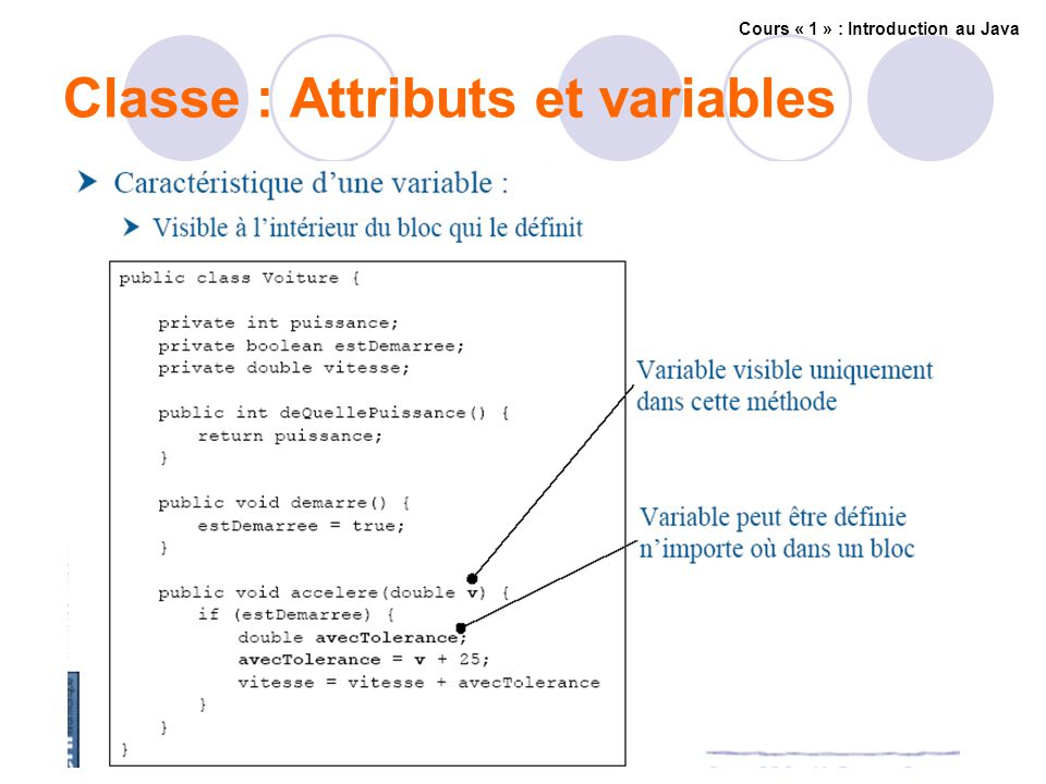 Classe : Attributs et variables Cours « 1 » : Introduction au Java