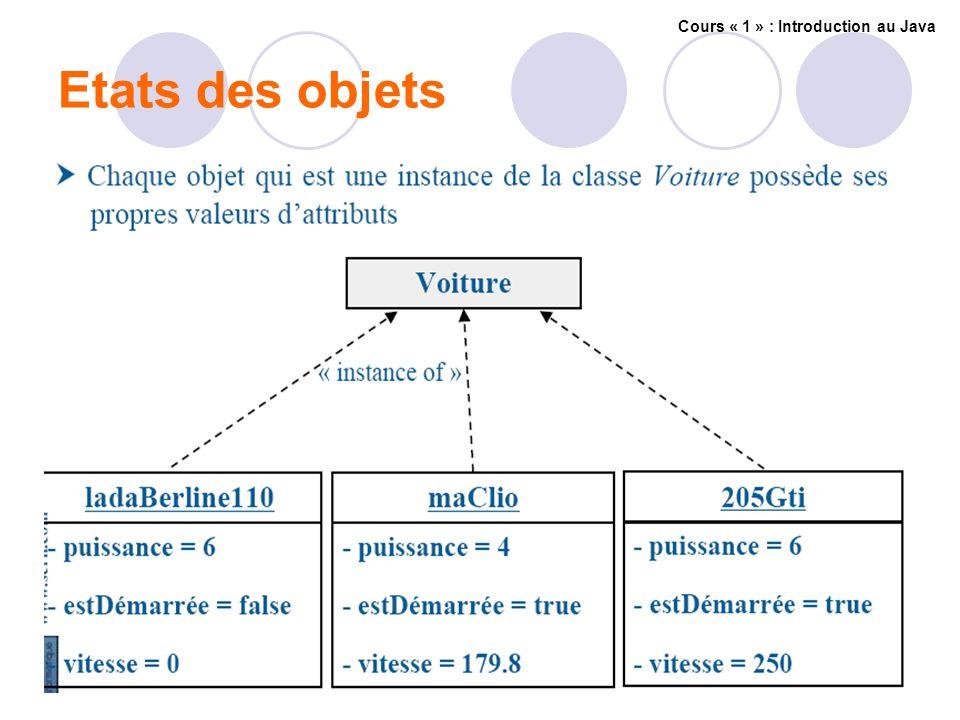 Etats des objets Cours « 1 » : Introduction au Java