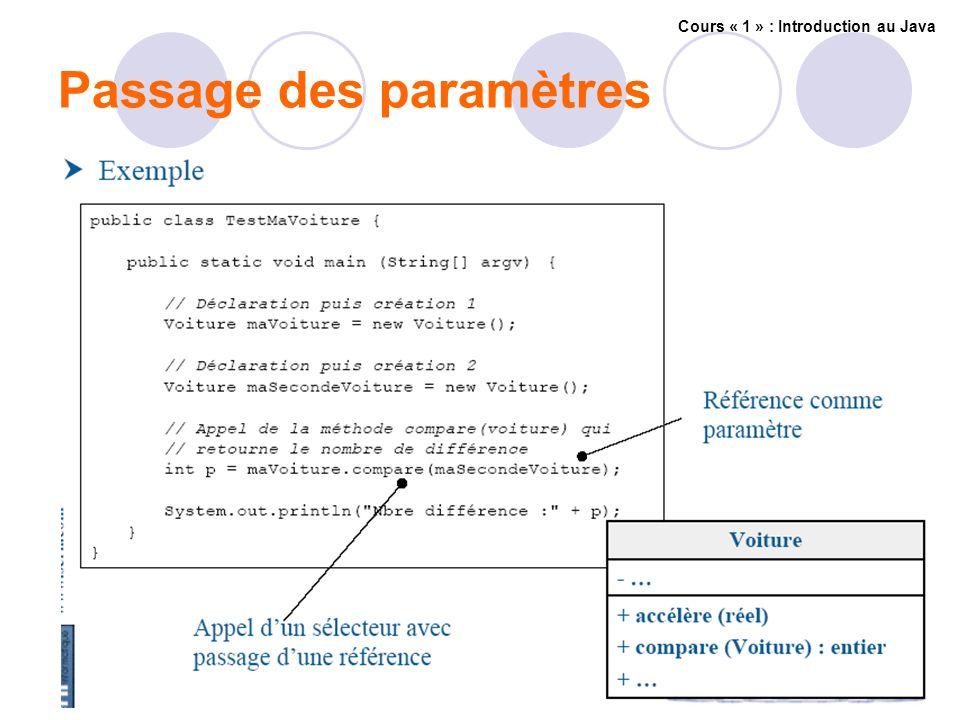 Passage des paramètres Cours « 1 » : Introduction au Java