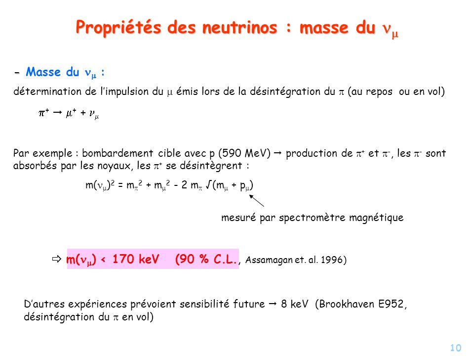 10 Propriétés des neutrinos : masse du Propriétés des neutrinos : masse du - - Masse du : détermination de limpulsion du émis lors de la désintégratio