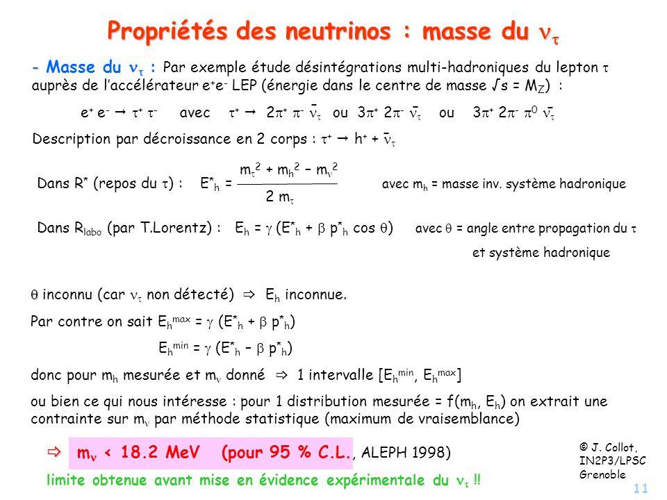 11 m < 18.2 MeV (pour 95 % C.L., ALEPH 1998) limite obtenue avant mise en évidence expérimentale du !! Propriétés des neutrinos : masse du Propriétés