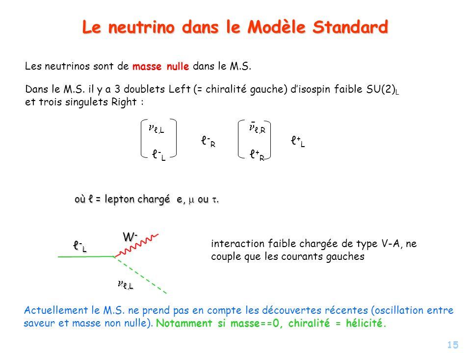 15 Le neutrino dans le Modèle Standard Dans le M.S. il y a 3 doublets Left (= chiralité gauche) disospin faible SU(2) L et trois singulets Right : où