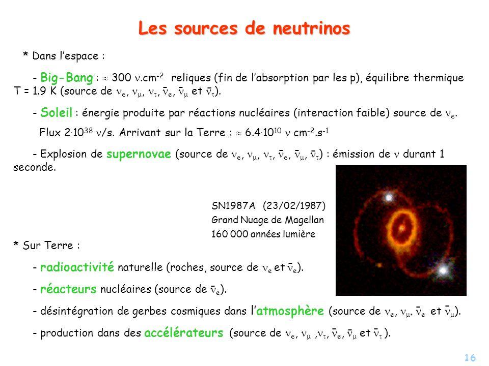 16 * * Dans lespace : - Big-Bang : 300.cm -2 reliques (fin de labsorption par les p), équilibre thermique T = 1.9 K (source de e,,, e, et ). - Soleil