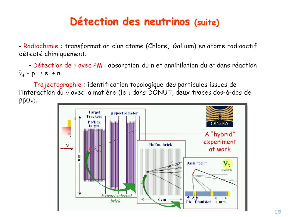 19 Détection des neutrinos (suite) - - Radiochimie : transformation dun atome (Chlore, Gallium) en atome radioactif détecté chimiquement. - Détection