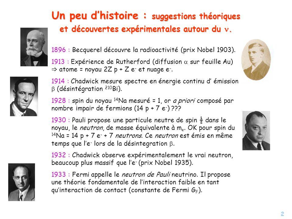 2 Un peu dhistoire : suggestions théoriques et découvertes expérimentales autour du. 1896 : Becquerel découvre la radioactivité (prix Nobel 1903). 191