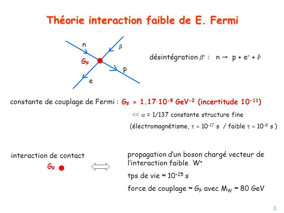3 Théorie interaction faible de E. Fermi désintégration - : n p + e - + - n p e GFGF constante de couplage de Fermi : G F = 1.17. 10 -5 GeV -2 (incert