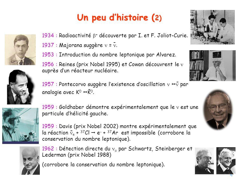 4 Un peu dhistoire ( 2) - 1934 : Radioactivité + découverte par I. et F. Joliot-Curie. 1937 : Majorana suggère =. 1953 : Introduction du nombre lepton