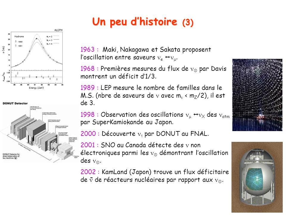 5 Un peu dhistoire (3) 1963 : Maki, Nakagawa et Sakata proposent loscillation entre saveurs e. 1968 : Premières mesures du flux de par Davis montrent