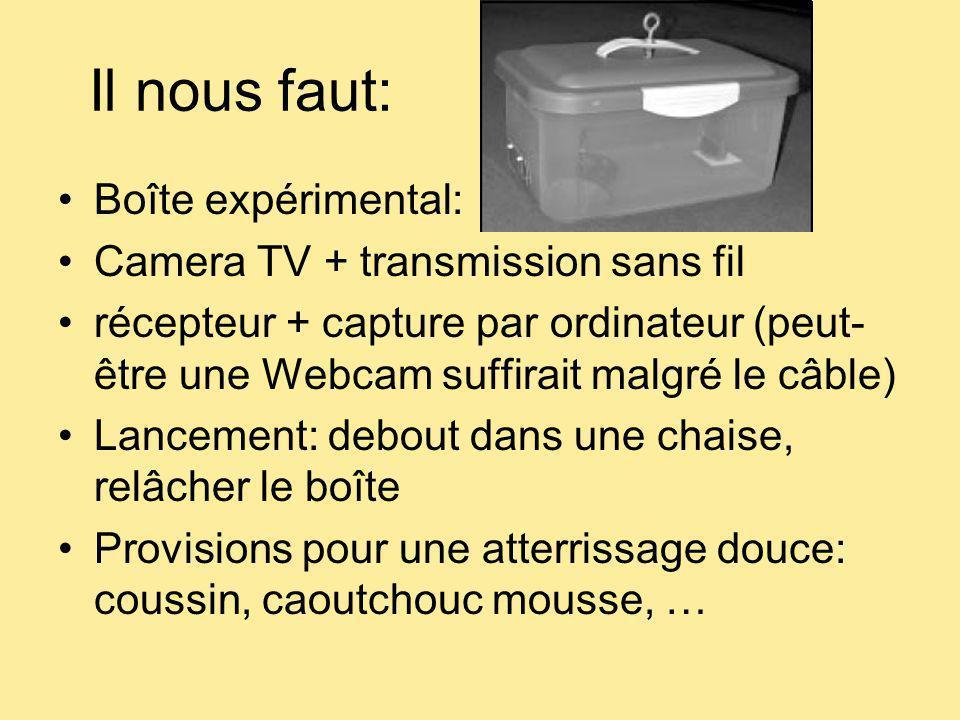 Il nous faut: Boîte expérimental: Camera TV + transmission sans fil récepteur + capture par ordinateur (peut- être une Webcam suffirait malgré le câbl