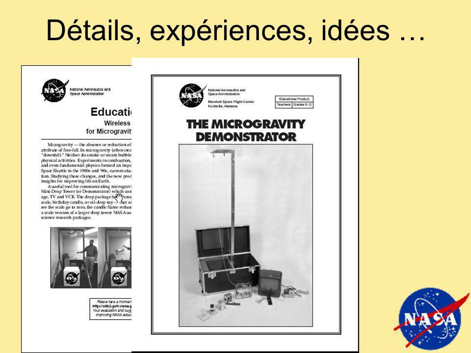 Détails, expériences, idées …