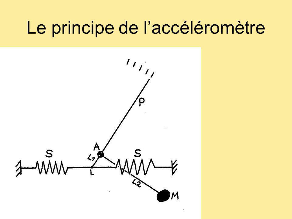 Le principe de laccéléromètre