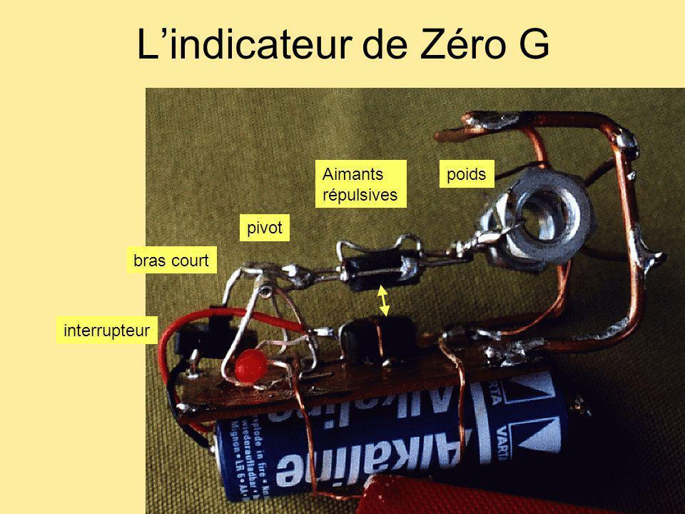 Lindicateur de Zéro G interrupteur bras court pivot Aimants répulsives poids