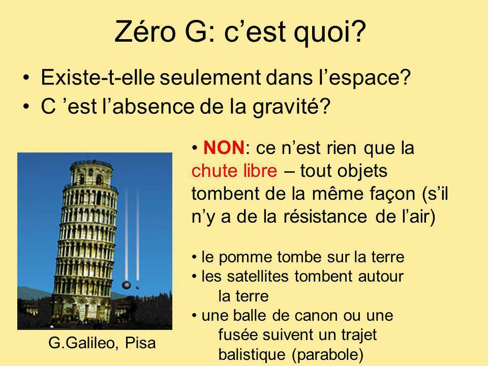 Zéro G: cest quoi? Existe-t-elle seulement dans lespace? C est labsence de la gravité? NON: ce nest rien que la chute libre – tout objets tombent de l