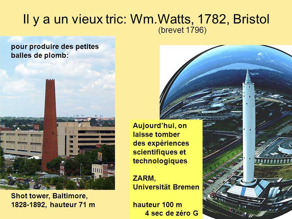 Il y a un vieux tric: Wm.Watts, 1782, Bristol Shot tower, Baltimore, 1828-1892, hauteur 71 m pour produire des petites balles de plomb: Aujourdhui, on