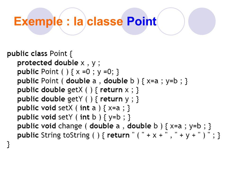Exemple : la classe Point