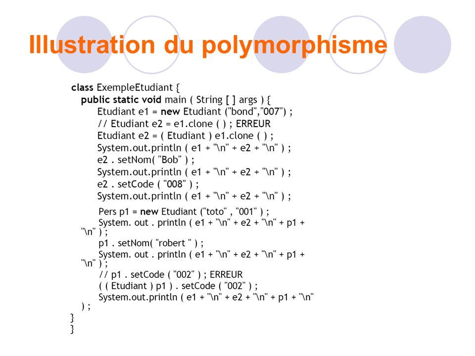 Illustration du polymorphisme