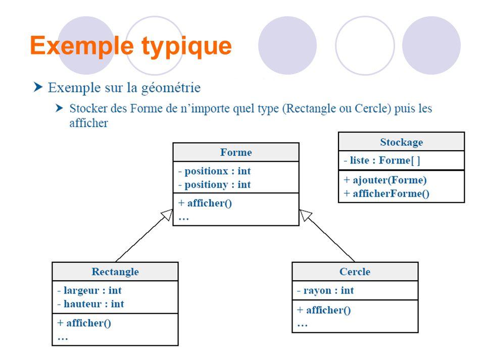 Exemple typique