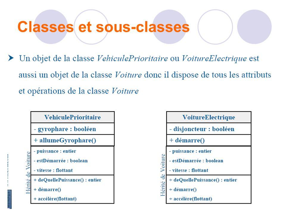Utilisation des classes