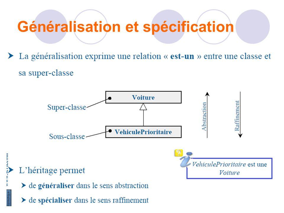 Exemple dhéritage