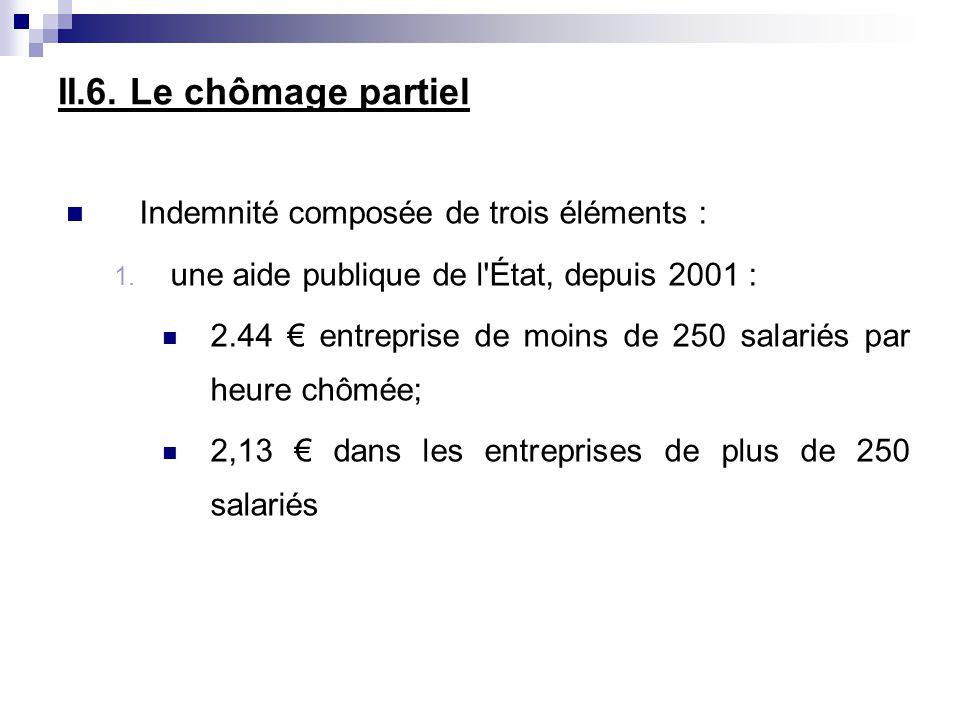 II.6.Le chômage partiel Indemnité composée de trois éléments : 1.