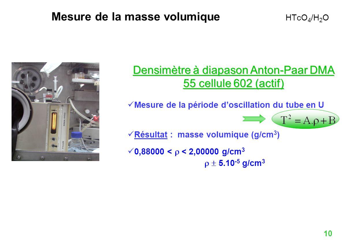 10 Densimètre à diapason Anton-Paar DMA 55 cellule 602 (actif) Mesure de la période doscillation du tube en U Résultat : masse volumique (g/cm 3 ) 0,8