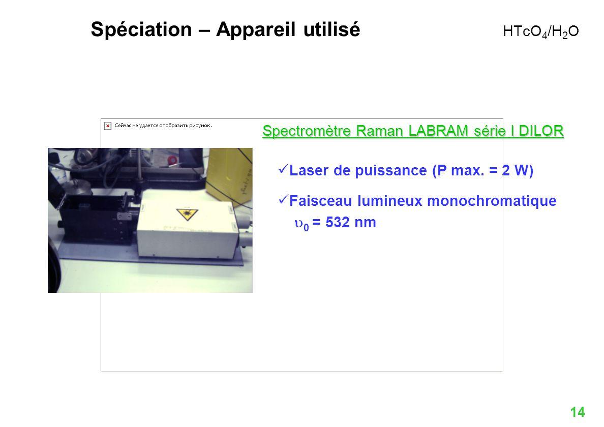 14 Laser de puissance (P max. = 2 W) Faisceau lumineux monochromatique 0 = 532 nm Spéciation – Appareil utilisé HTcO 4 /H 2 O Spectromètre Raman LABRA