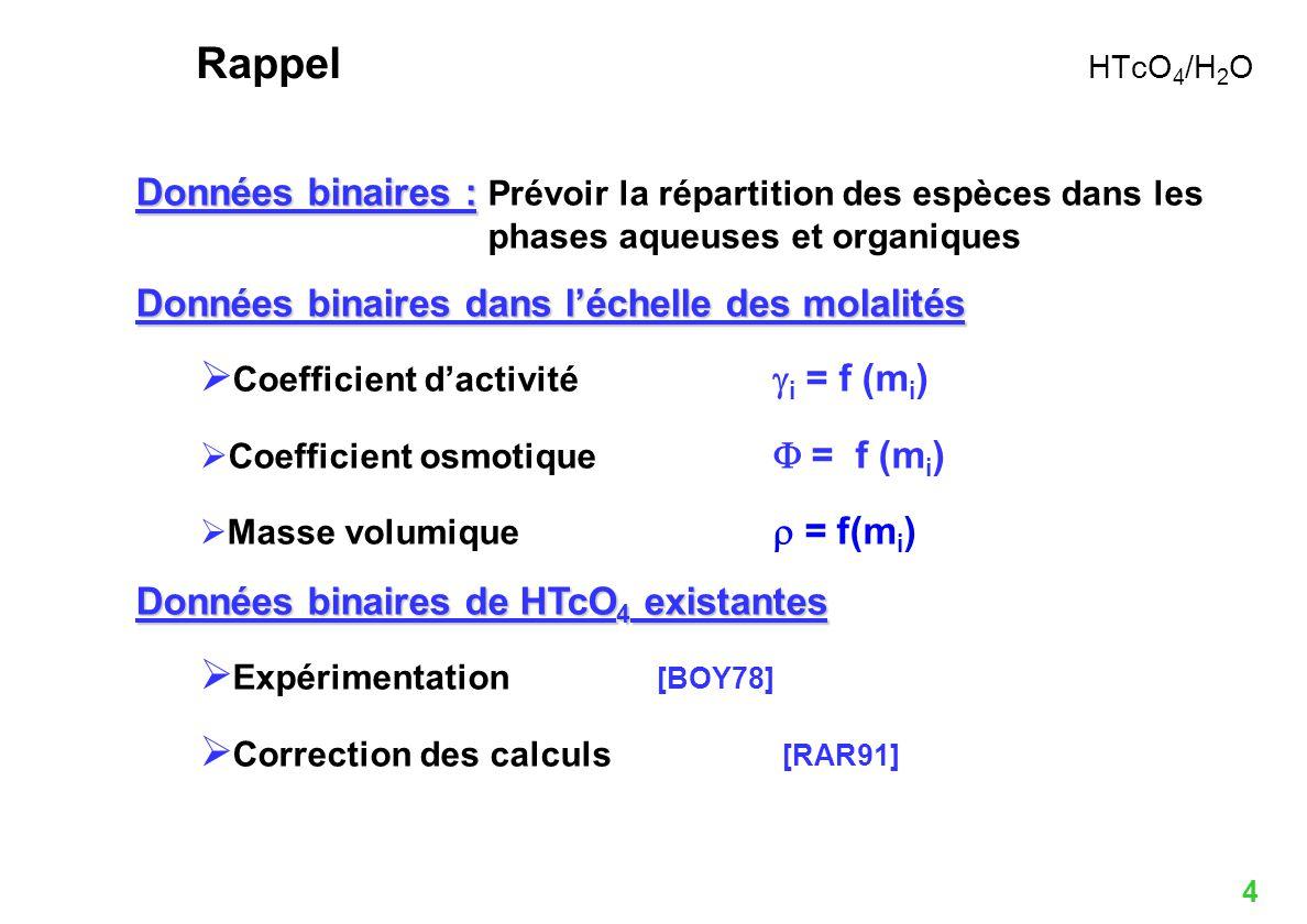 5 i = f (m i ) Traitement des données de la littérature HTcO 4 /H 2 O Base de données NaCl = f (m NaCl ) Robinson & Stockes [ROB59] Equation de Lietzke & Stoughton [LIE62] Mesures expérimentales Mesures isopiestiques Dosages gravimétriques : m NaCl & m HTcO4 13 couples HTcO4, m) RARD 1991 13 couples HTcO4, m) i = f (m i ) – T.I.S.