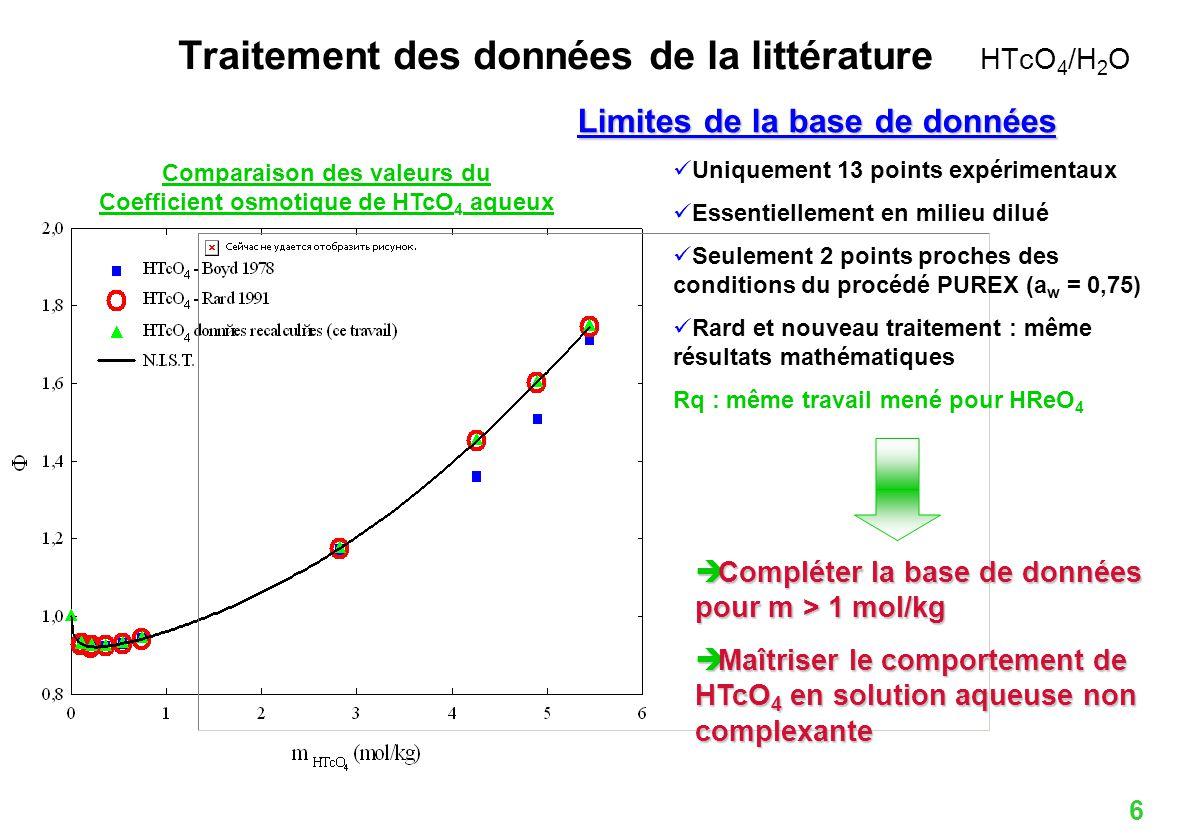 7 Dissolution de NH 4 TcO 4 et TcO 2 dans NH 3 – environ 13 g de 99 Tc Ajustement du degré doxydation (VII) du Tc avec H 2 O 2 Traitement par KOH 2M KTcO 4 Purification des cristaux par recristallisation dans l eau pure Passage sur résine cationique acide fort HTcO 4 Concentration par distillation jusquà coloration - m 5,44 mol/kg Bilan : solution à environ 600 g/L en Tc Acquisition des données binaires HTcO 4 /H 2 O Préparation de la solution concentrée de HTcO 4 dans leau
