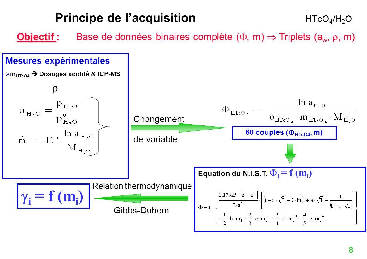 8 Mesures expérimentales m HTcO4 Dosages acidité & ICP-MS Principe de lacquisition HTcO 4 /H 2 O Objectif : Objectif : Base de données binaires complè