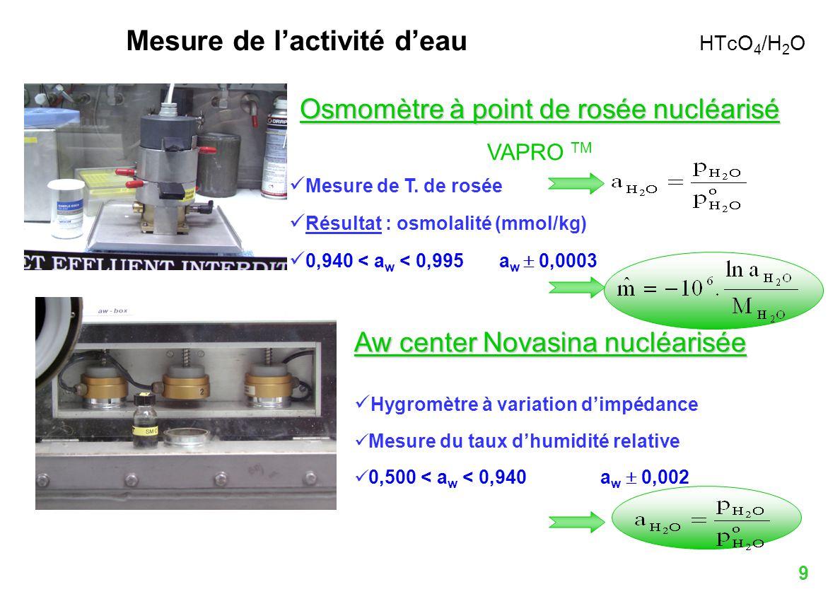 9 Osmomètre à point de rosée nucléarisé VAPRO TM Mesure de T. de rosée Résultat : osmolalité (mmol/kg) 0,940 < a w < 0,995 a w 0,0003 Aw center Novasi