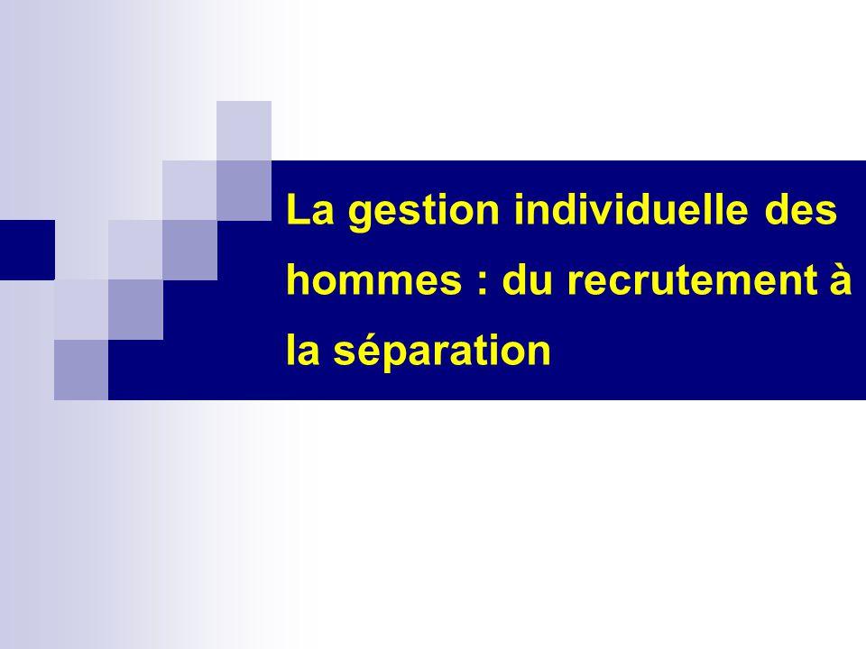 Plan Introduction : Les sources du droit du travail I.