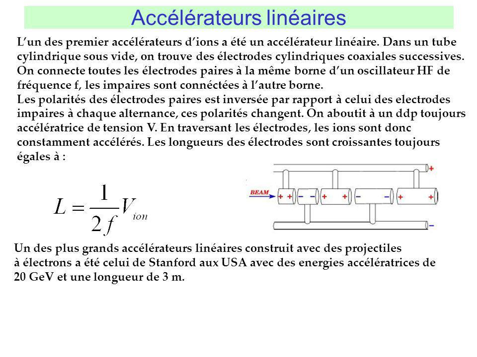 Accélérateurs linéaires Lun des premier accélérateurs dions a été un accélérateur linéaire. Dans un tube cylindrique sous vide, on trouve des électrod