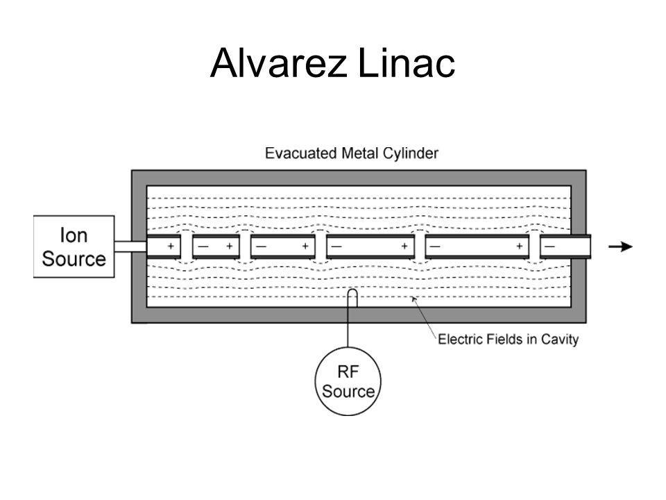 Alvarez Linac