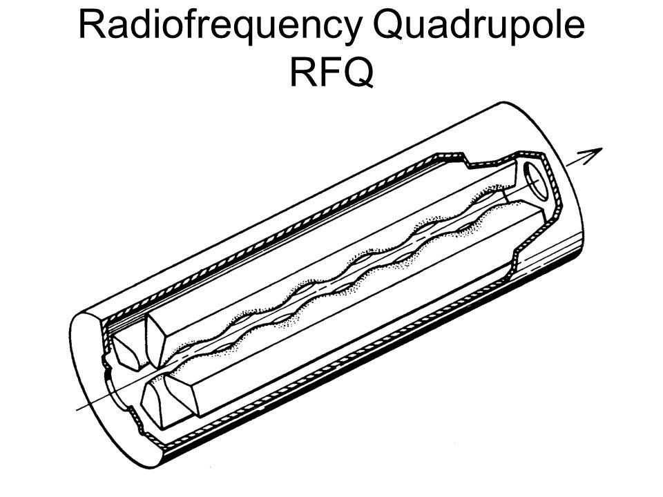 Radiofrequency Quadrupole RFQ