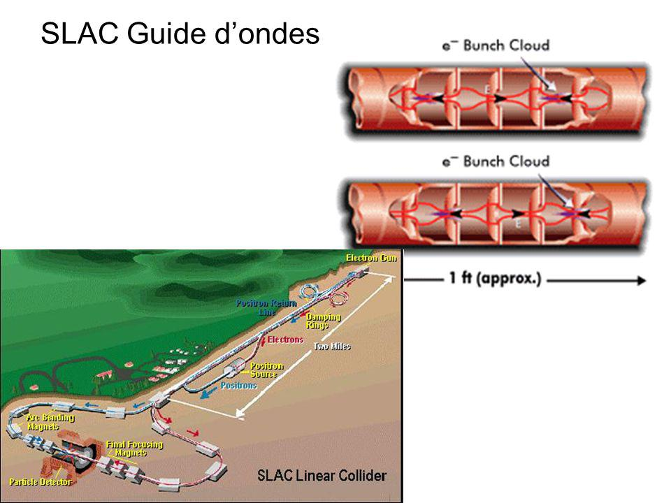 SLAC Guide dondes