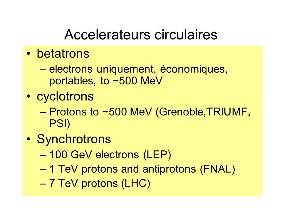 Accelerateurs circulaires betatrons –electrons uniquement, économiques, portables, to ~500 MeV cyclotrons –Protons to ~500 MeV (Grenoble,TRIUMF, PSI)