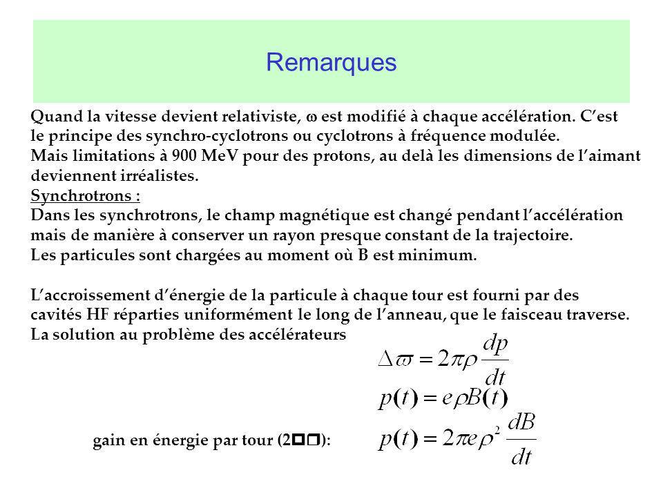 Remarques Quand la vitesse devient relativiste, est modifié à chaque accélération. Cest le principe des synchro-cyclotrons ou cyclotrons à fréquence m