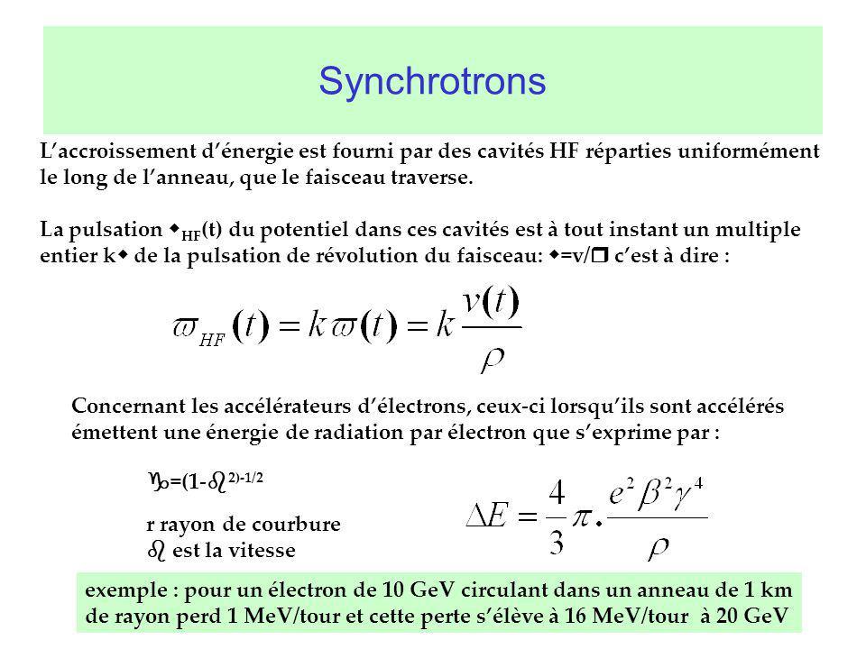 Synchrotrons Laccroissement dénergie est fourni par des cavités HF réparties uniformément le long de lanneau, que le faisceau traverse. La pulsation w