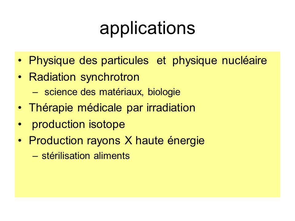 applications Physique des particules et physique nucléaire Radiation synchrotron – science des matériaux, biologie Thérapie médicale par irradiation p