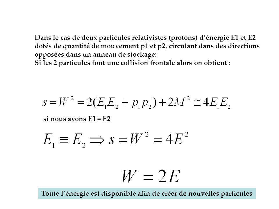 Dans le cas de deux particules relativistes (protons) dénergie E1 et E2 dotés de quantité de mouvement p1 et p2, circulant dans des directions opposée